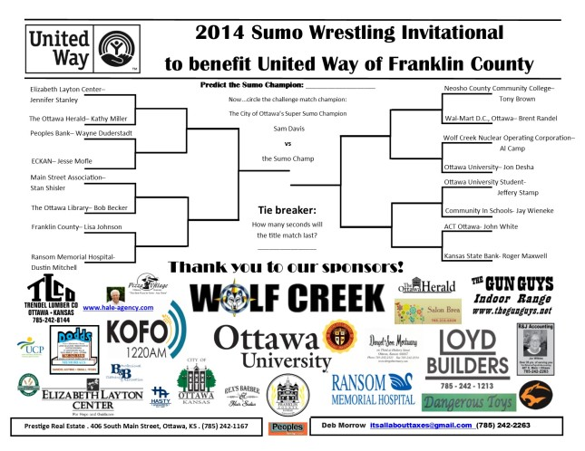 All the brackets are full!  Who will win the championship?